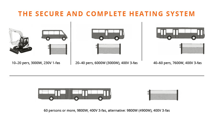 vehtec_eldi_secure and complete heating system
