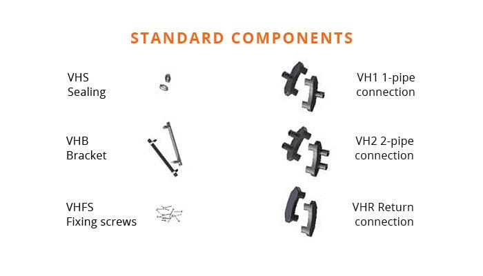 vehtec_veheat_standard components